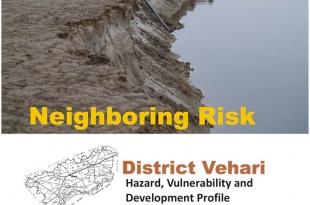 Rural Profiling - District Profile Vehari